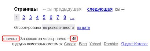 Wordstat Яндекса 2