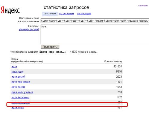 Wordstat Яндекса 5