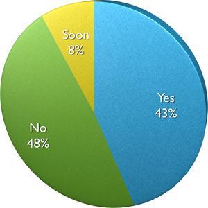 Только половина вебмастеров использует Инструмент отклонения ссылок Google