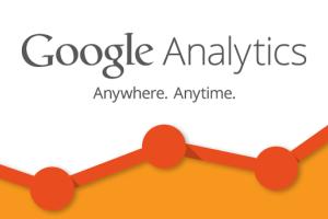 10 полезных кастомизированных сводок Google Analytics