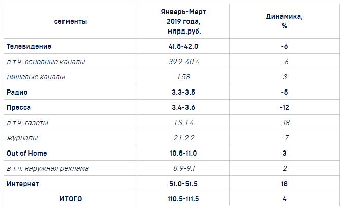 58193c7da65 https   www.seonews.ru events google-predstavil-tri-novykh-kursa-po ...