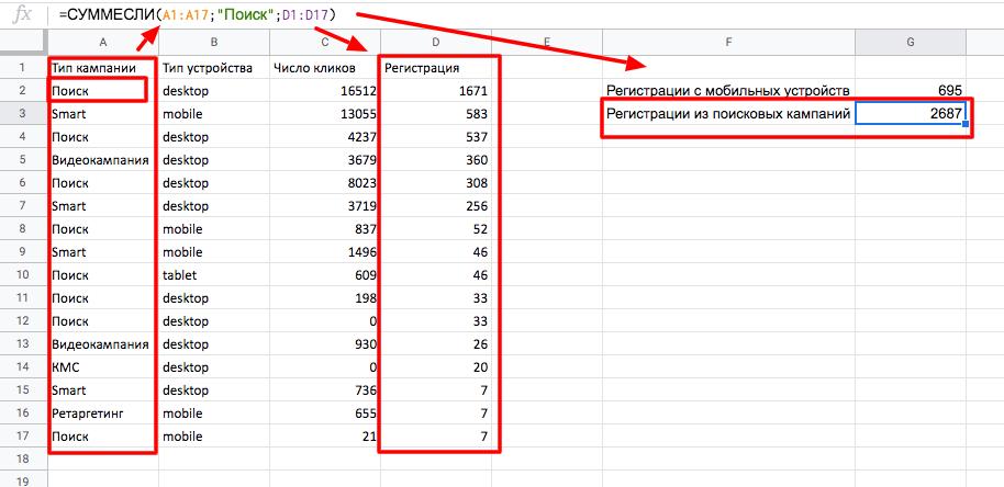 Функция СУММЕСЛИ позволяет суммировать данные в ячейках, которые соответствуют необходимым условиям