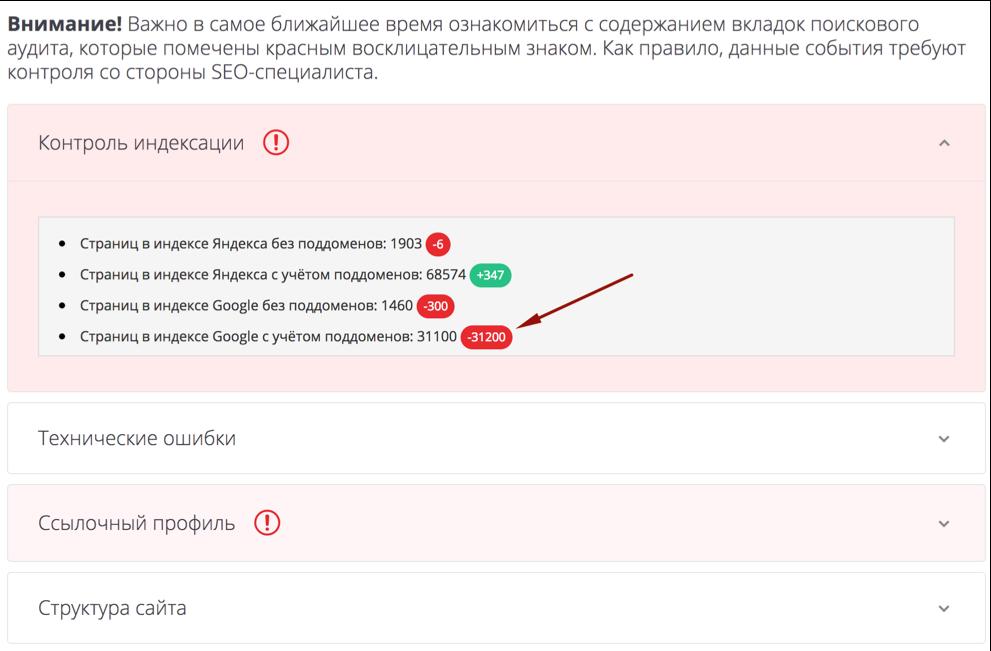 Поисковый аудит. Сводки по проекту.png