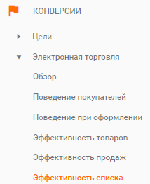 Рис.15. Меню отчетов в электронной торговле в Google Analytics.png