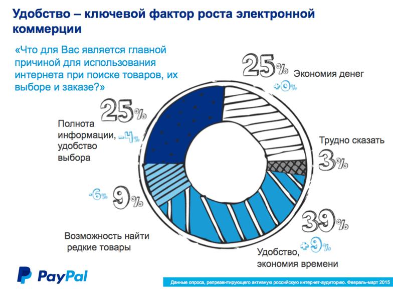 Как делать оплату с российской на эстонскую компанию