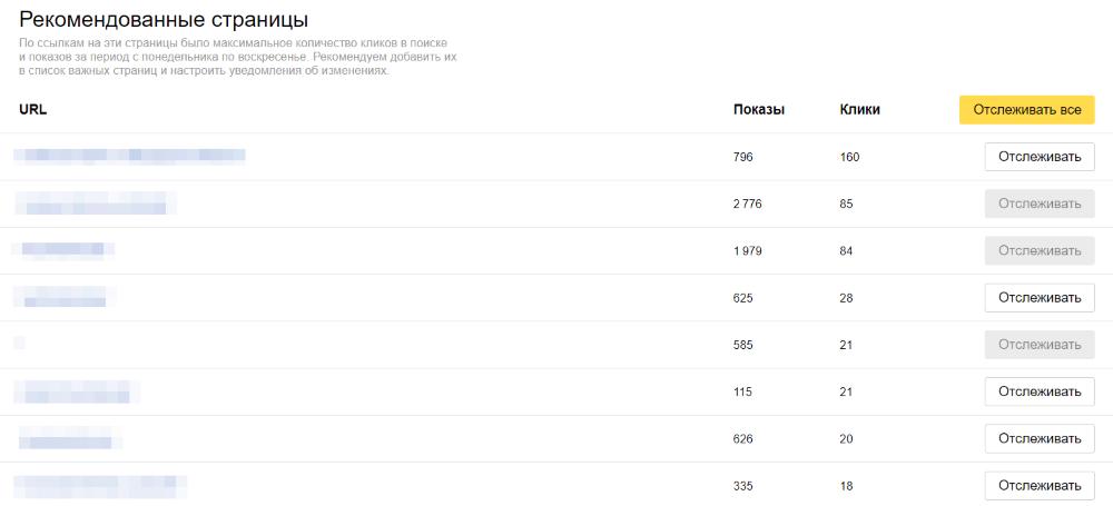 Яндекс.Вебмастер автоматически добавил в мониторинг важные страницы сайта