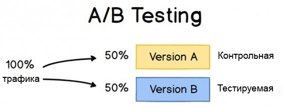 abtesting-conversion.jpg