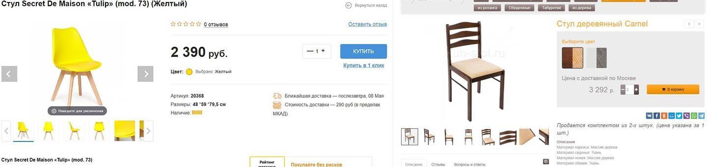 Как создать идеальную карточку товара для интернет-магазина