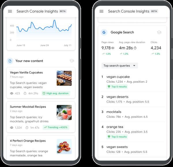 Google запустил новый инструмент для авторов контента – Search Console Insights