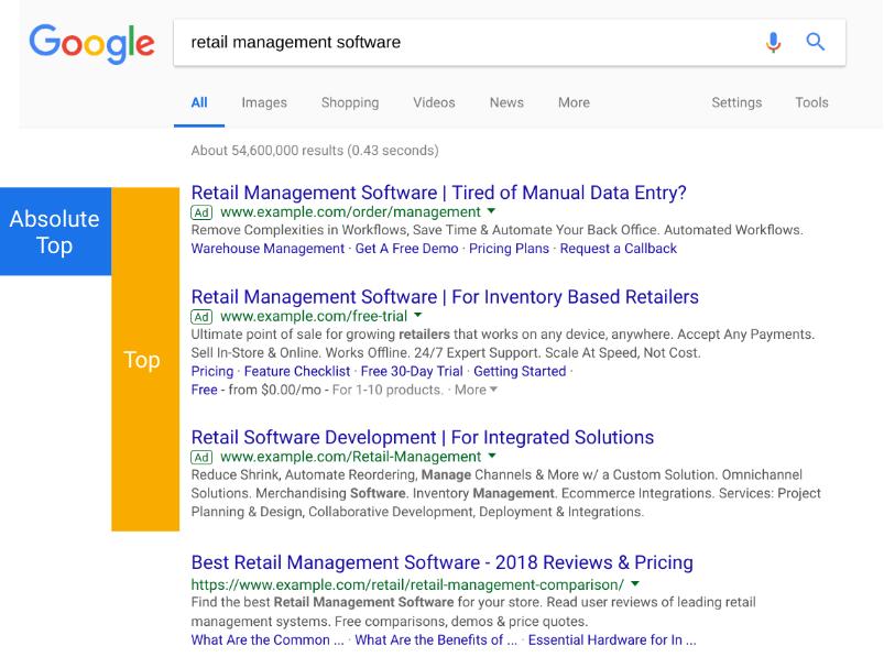 Google Ads упразднит метрику «средняя позиция»