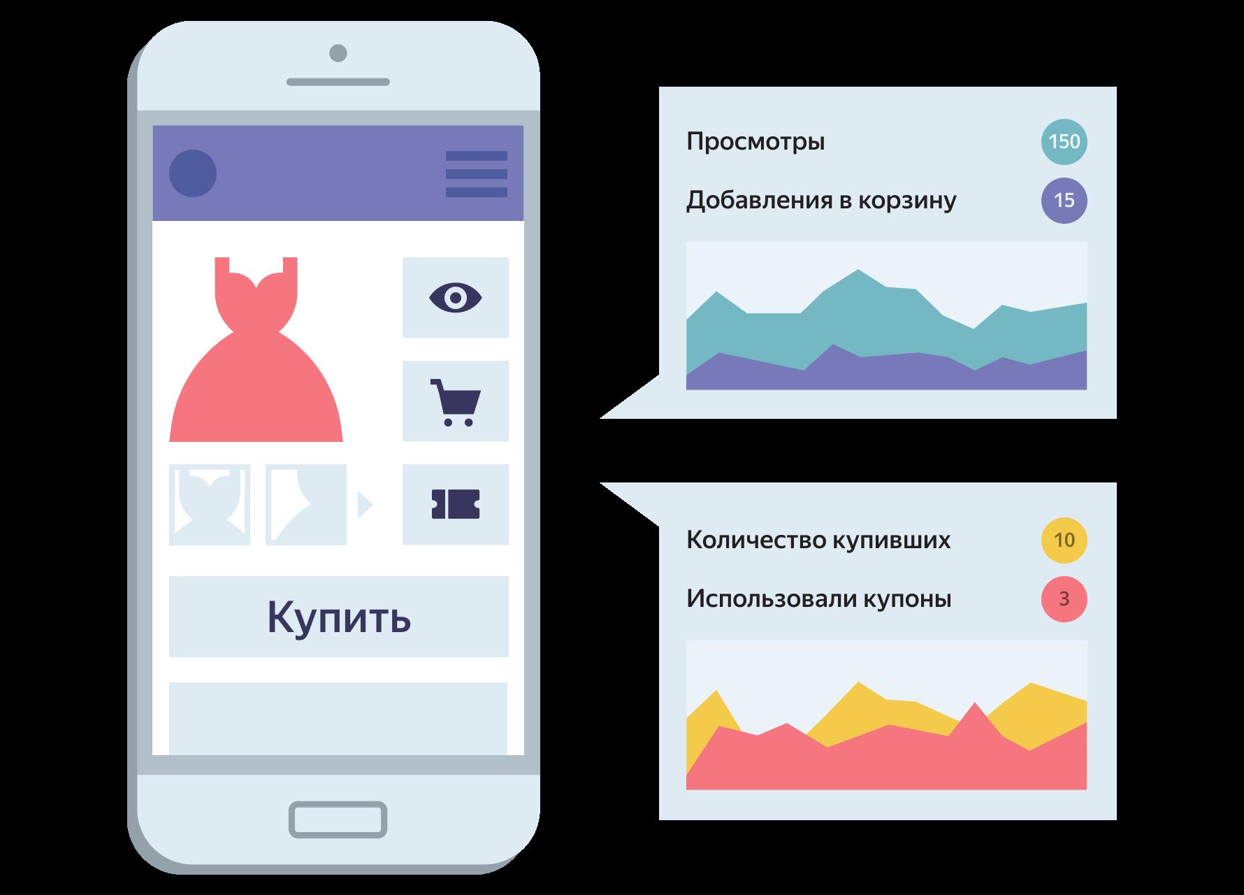 В AppMetrica появился новый отчет «Анализ покупок» в приложениях