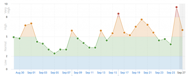 t-semrush-1506516004.png