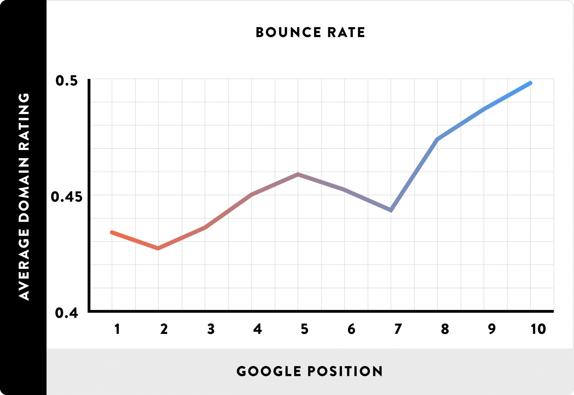 12_Bounce-Rate_line.png