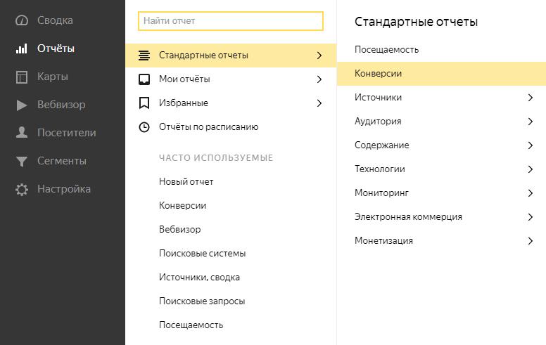 Отчет по выполнению целей в Яндекс.Метрике