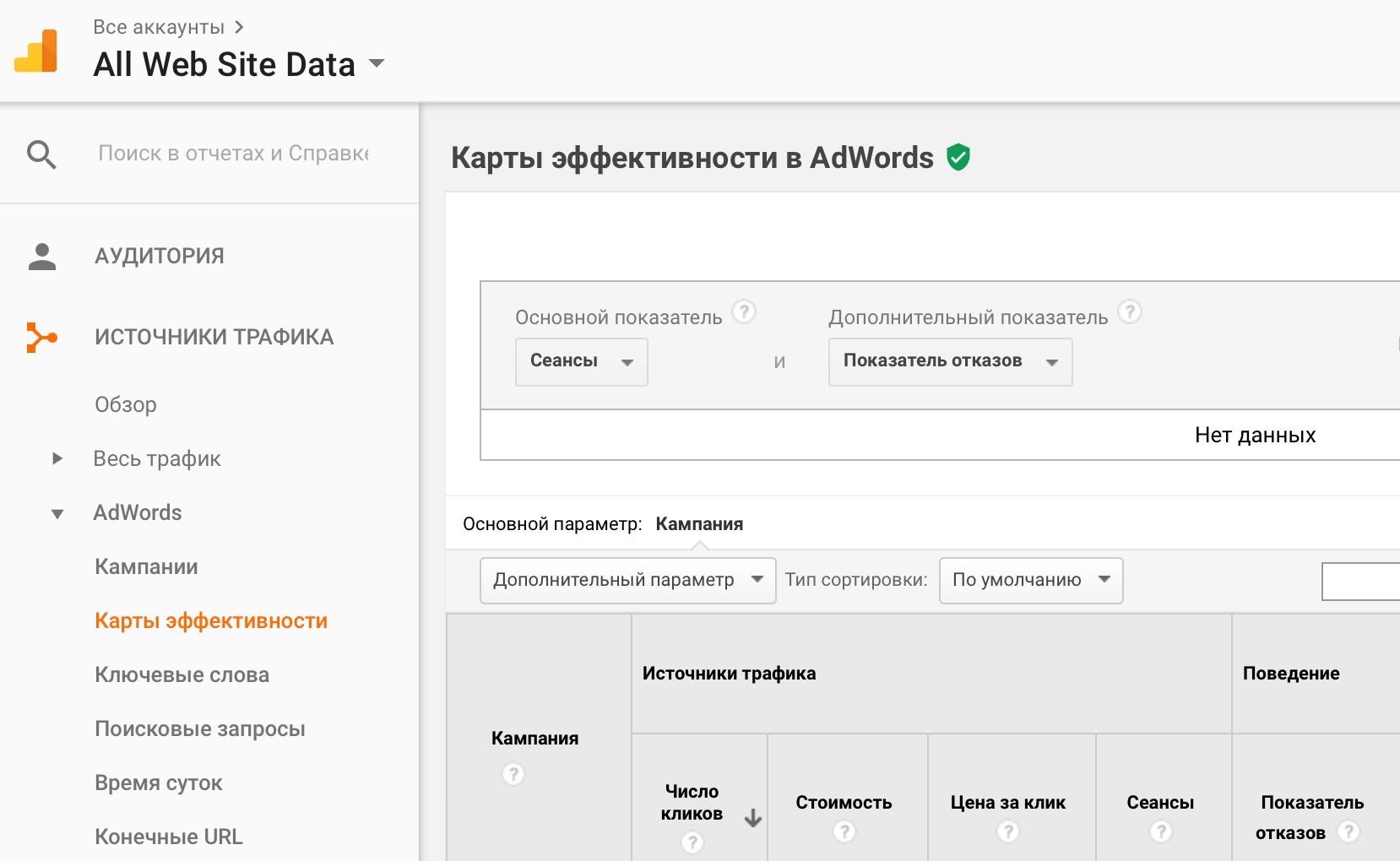 Контекстная реклама как источник дополнительного дохода для издателя реклама на районных сайтах москвы