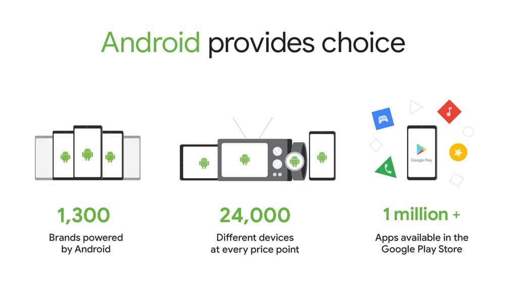 Европейская комиссия оштрафовала Google на €4,3 млрд из-за доминирования нарынке