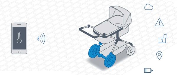 Компания Bosch создала систему eStroller с электродвигателями, которая поможет управлять детскими колясками