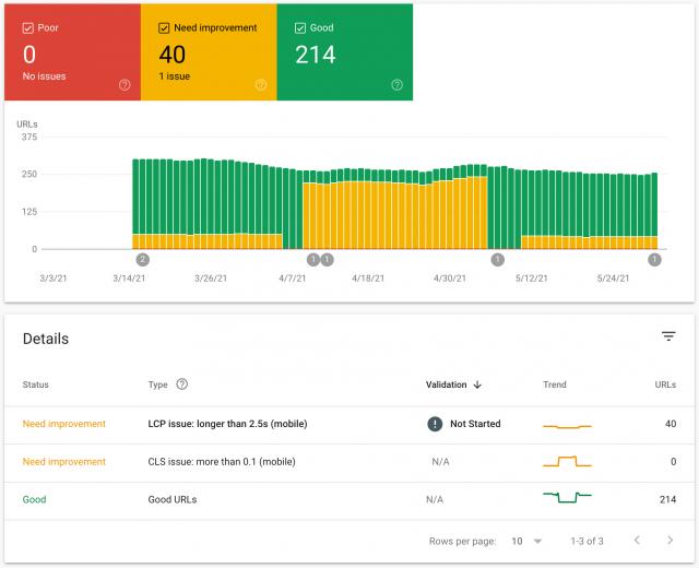 google-search-console-core-web-vitals-june1