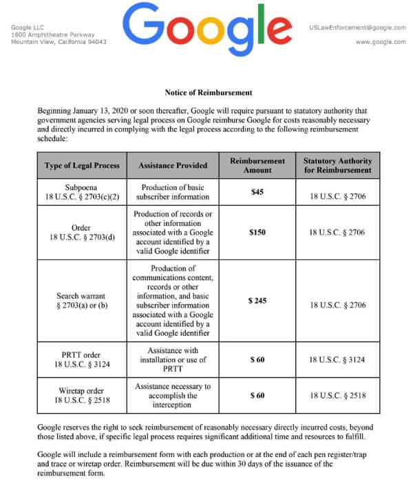Google решил брать плату за сбор данных по запросам госорганов