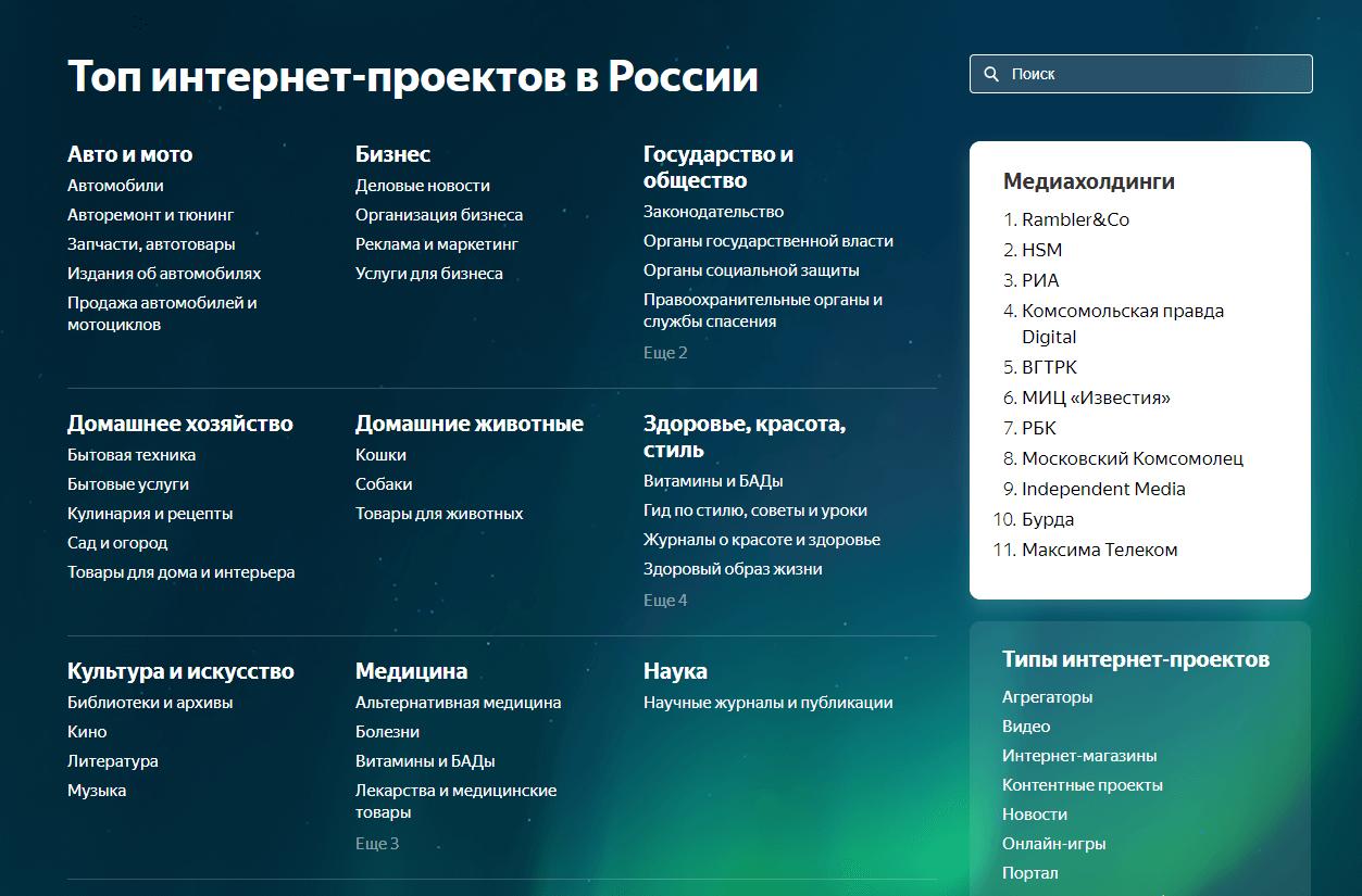 «Яндекс» запустил рейтинг интернет-ресурсов  Рунета