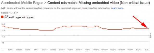 t-google-amp-content-mismatch-errors-1510748398.png
