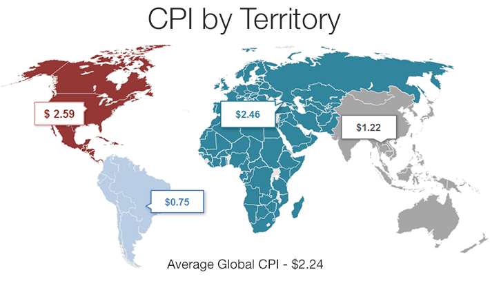 mobile cost per install country territories.png