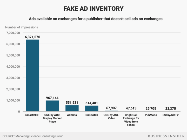 fake-ad-inventory-v2720.png
