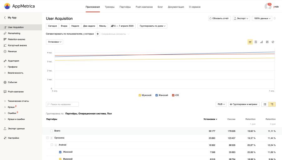 В AppMetrica появились новые срезы и показатели для анализа трафика