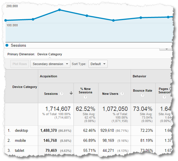5-google_analytics_mobile_traffic.png