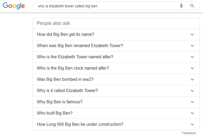 Как вывести сайт в ТОП 10 Google в 2019 году