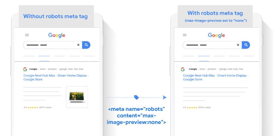 Google позволил ретейлерам контролировать отображение товаров в выдаче