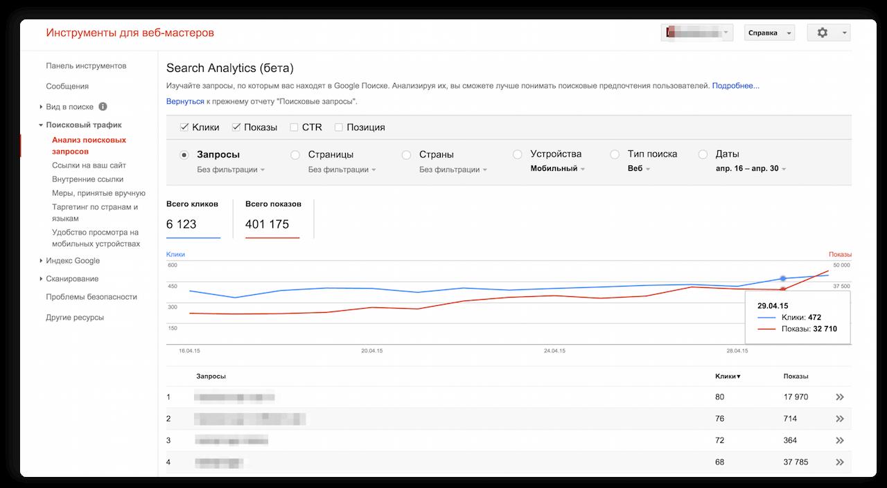Анализ поисковых запросов