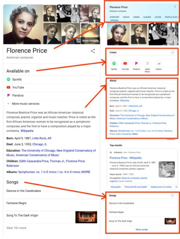 Google объяснил, как работает Knowledge Graph и какие сайты попадают в блок знаний