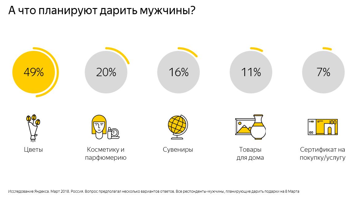Яндекс. Деньги 44