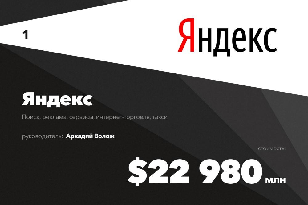 Яндекс стал самой дорогой компанией Рунета по версии Forbes