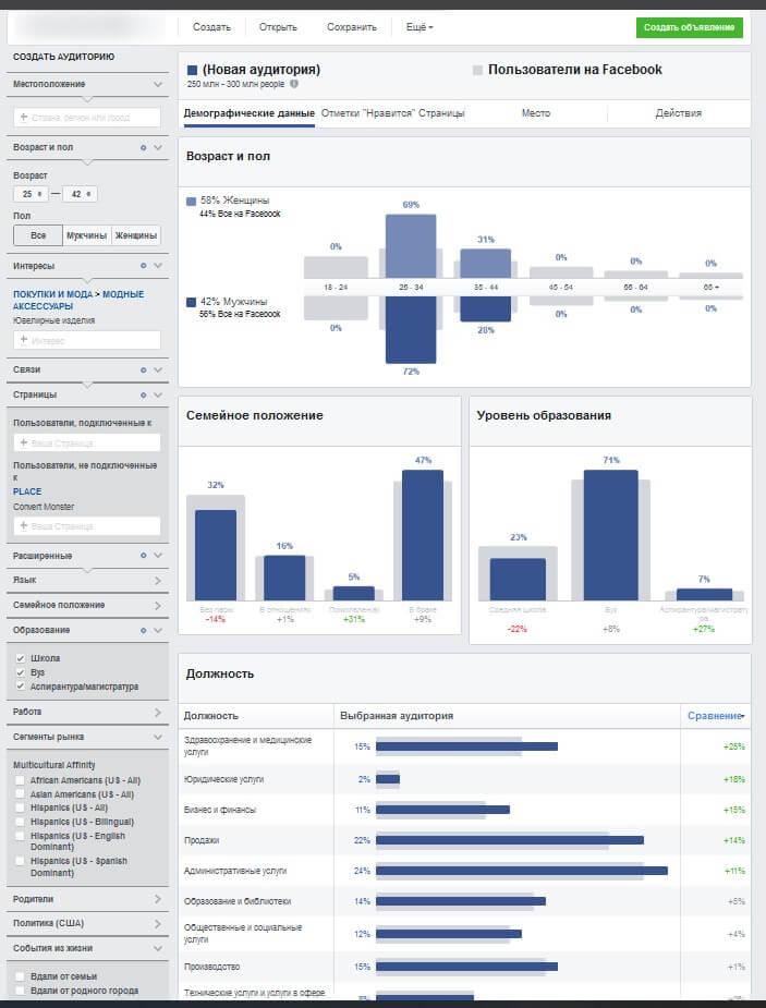 инструмент Facebook для анализа целевой аудитории