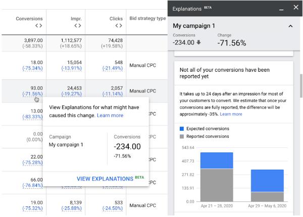 В Google Ads стала доступна интерпретация конверсий в поисковых кампаниях