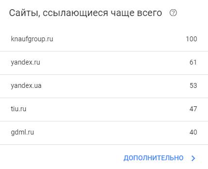 """Отчет """"Сайты, ссылающиеся чаще всего"""" в Google Search Console"""