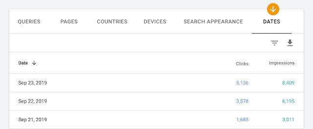 экспорт данных за определенный период в Google Search Console