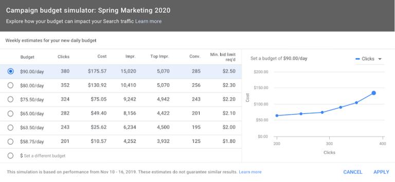 В Google Ads появился инструмент симулятор бюджета