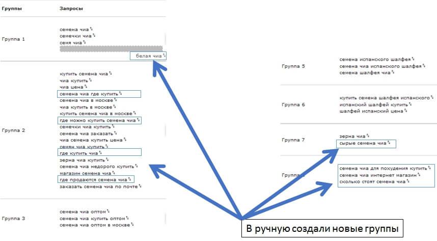 Продвижение Landing Page: сложно, но не смертельно