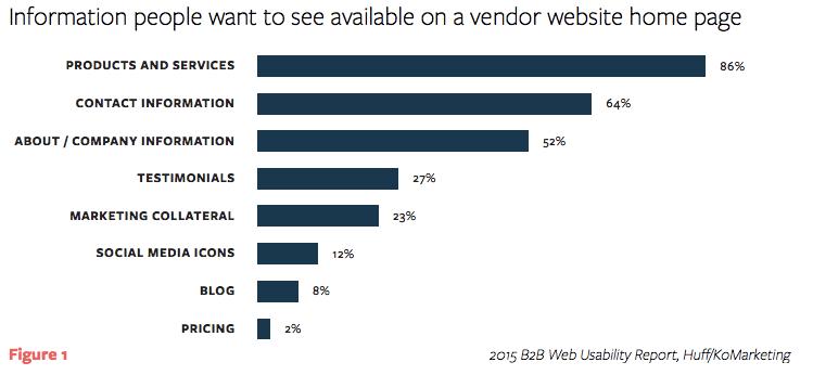 Энциклопедия интернет-маркетинга: восемь сакральных вопросов владельцам веб-сайтов