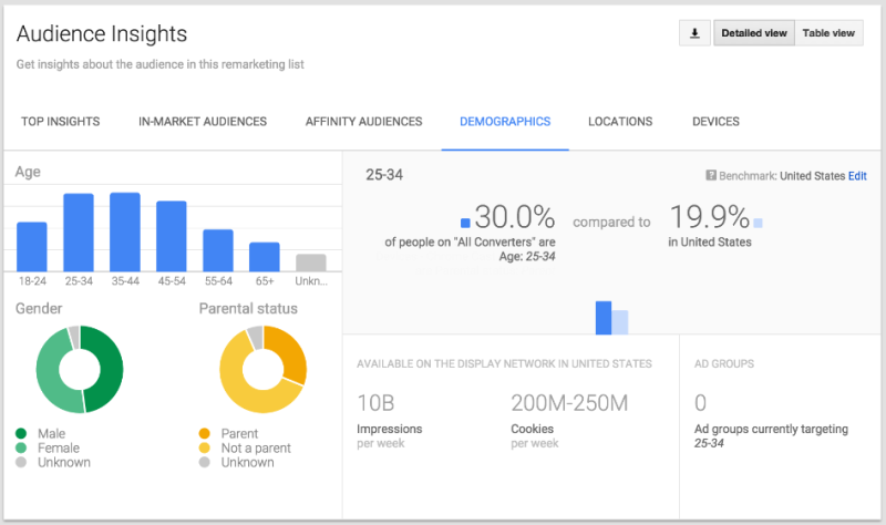 Adwords-audience-insights.png