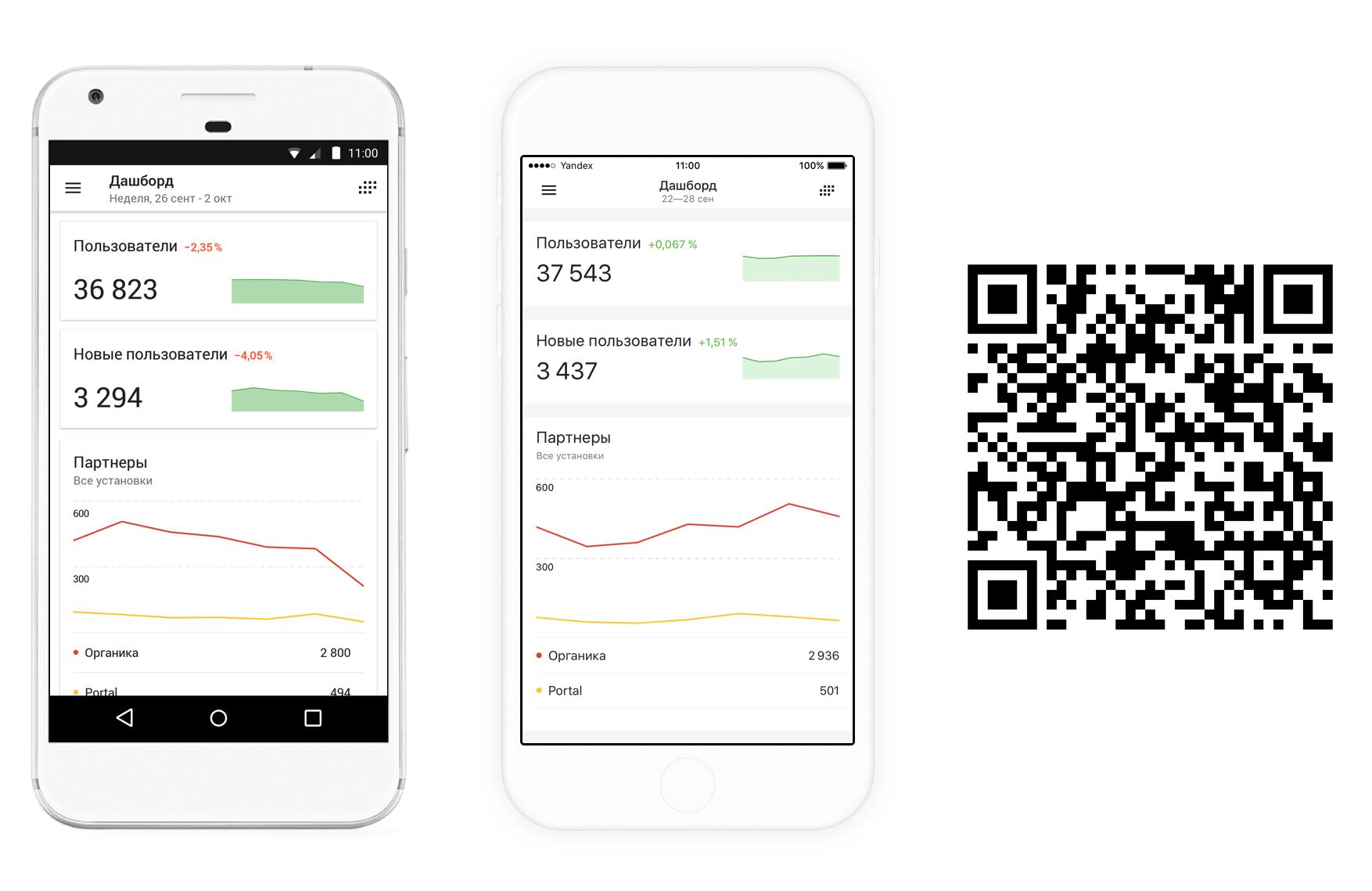 Яндекс представил приложение для отслеживание характеристик сайта AppMetrica