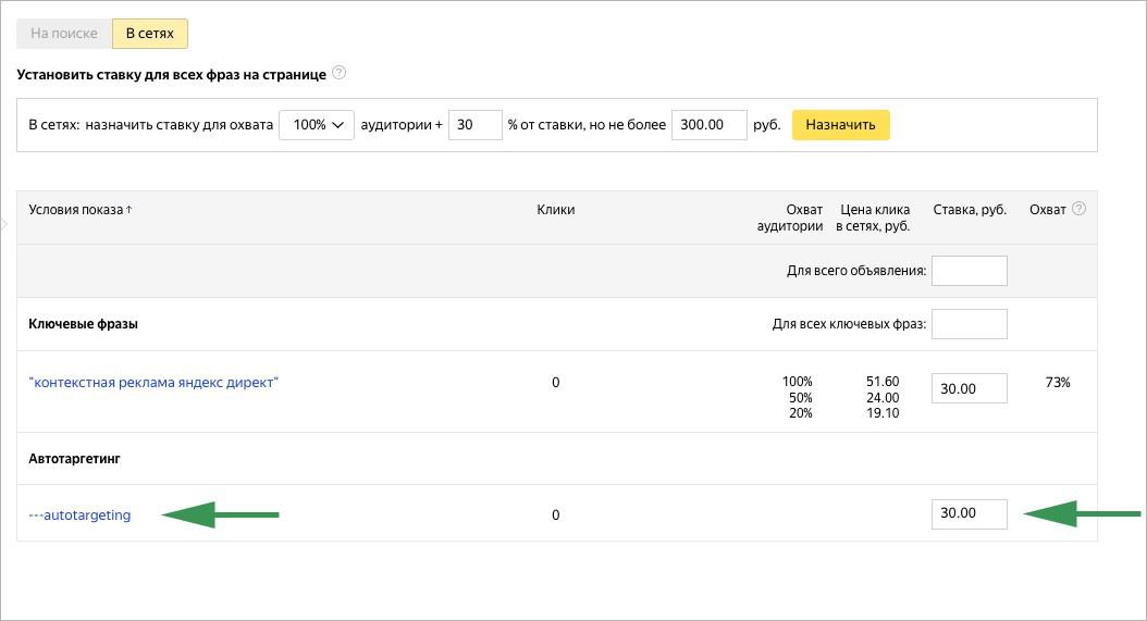 Яндекс запустит автотаргетинг для РСЯ и внешних сетей