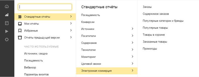 В Яндекс.Метрике появились новые отчеты для интернет-магазинов