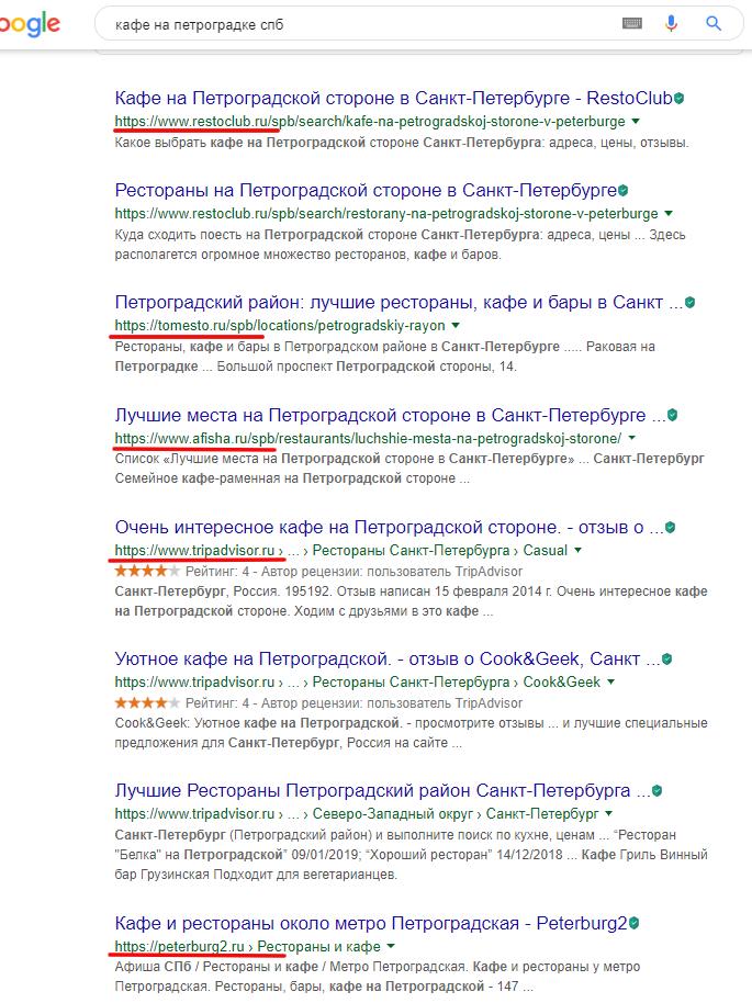 Zero-click результаты в Google: почему так важно в них попасть и как это сделать