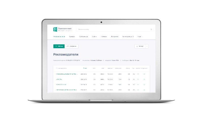 Mediascope запустил сервис для анализа видеорекламы в интернете