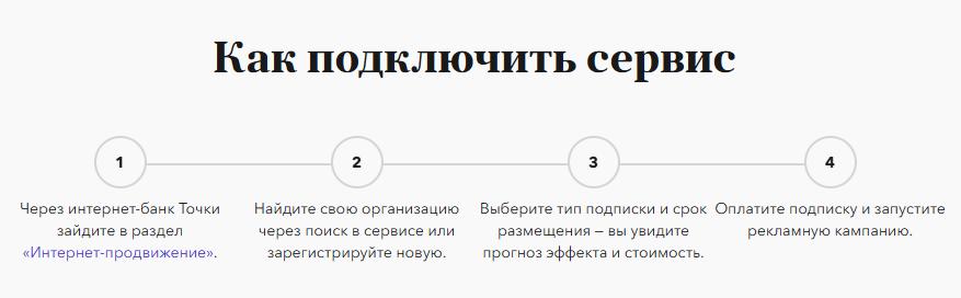 Клиенты Точки смогут запускать рекламу в Яндексе через интерфейс банка