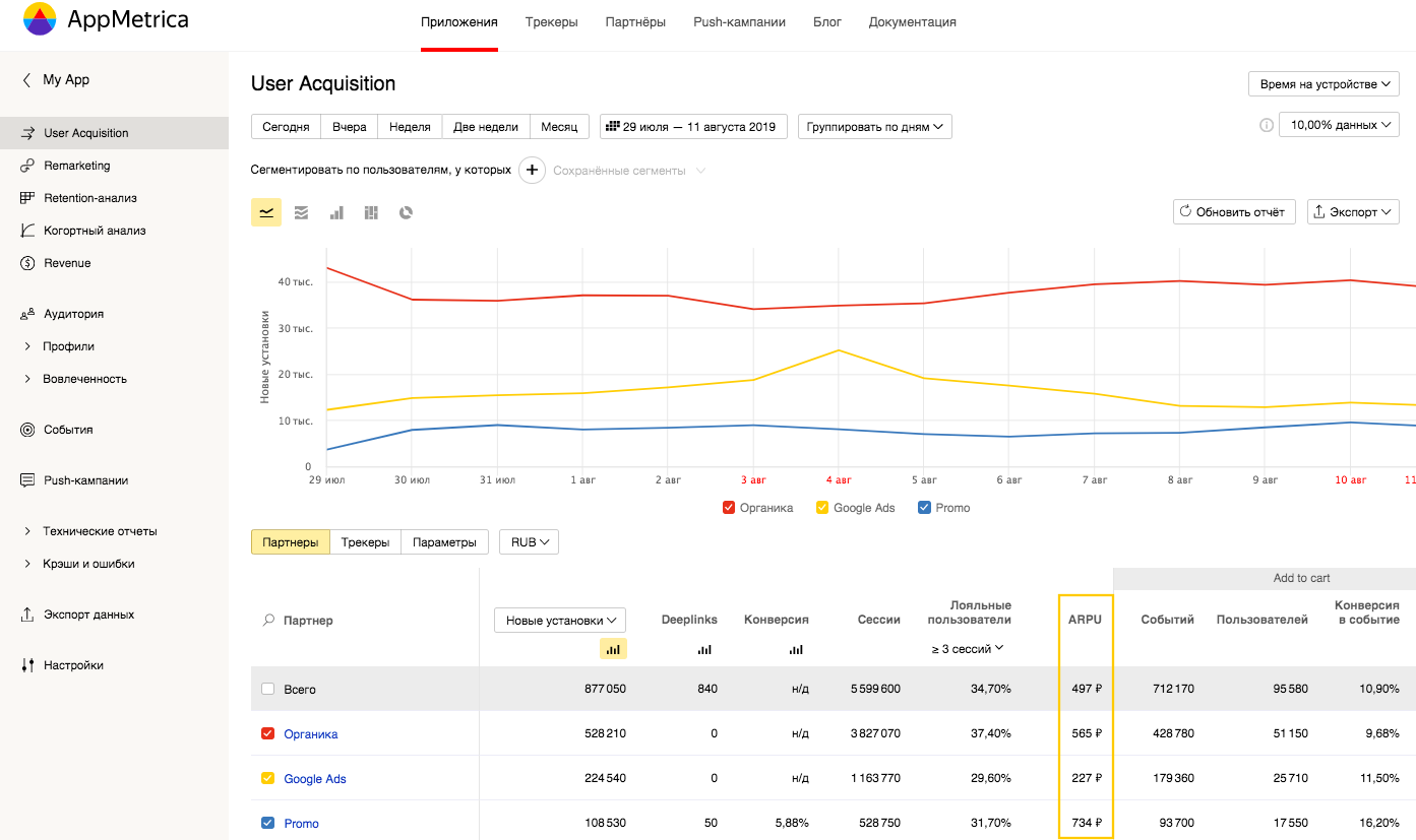 AppMetrica добавила revenue-метрики в отчеты по источникам трафика User Acquisition и Remarketing